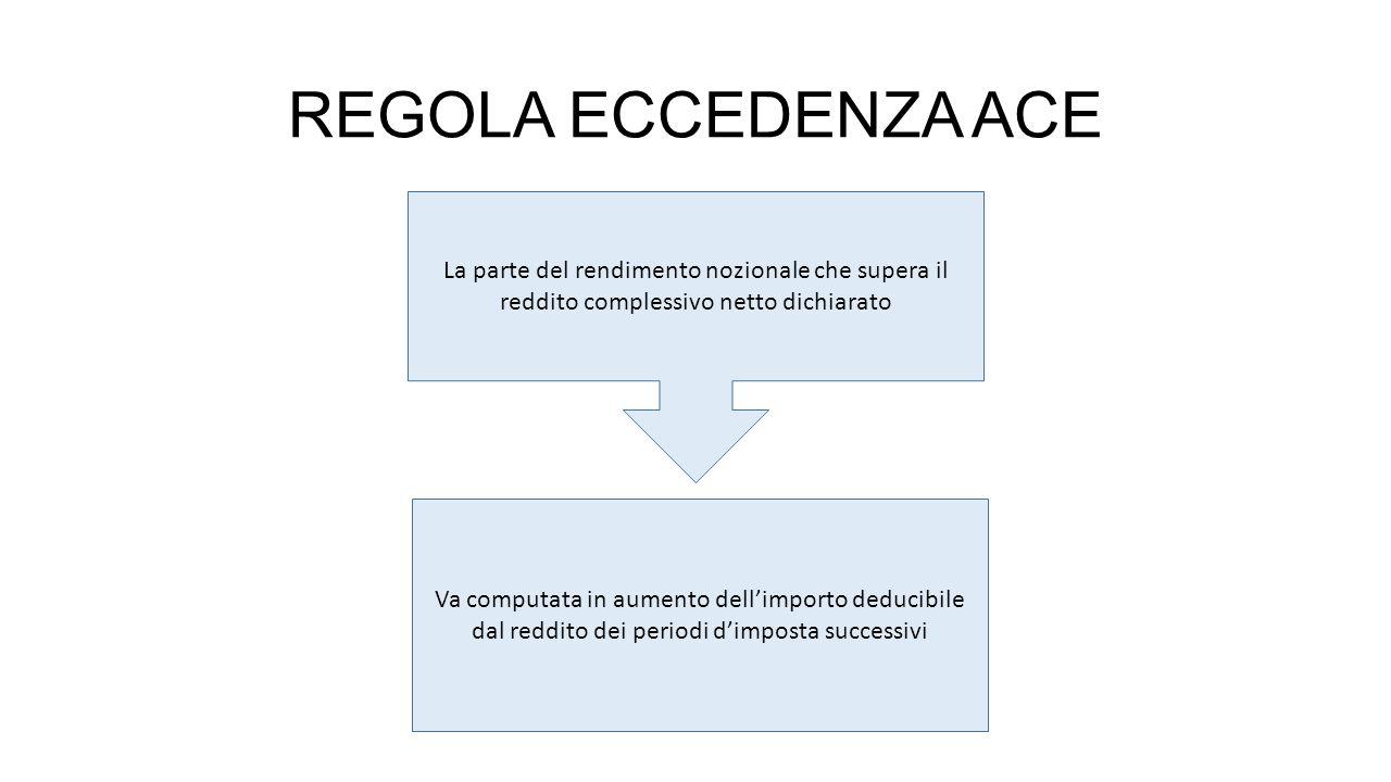 REGOLA ECCEDENZA ACE La parte del rendimento nozionale che supera il reddito complessivo netto dichiarato.