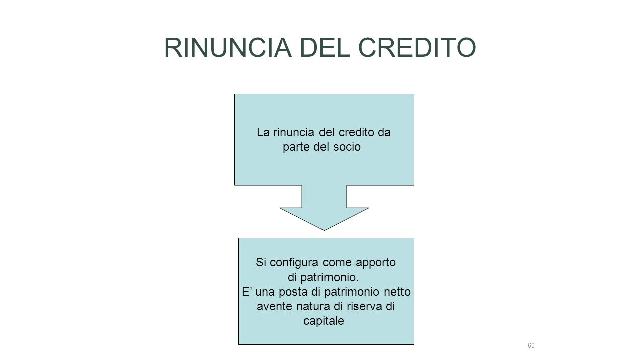 RINUNCIA DEL CREDITO La rinuncia del credito da parte del socio