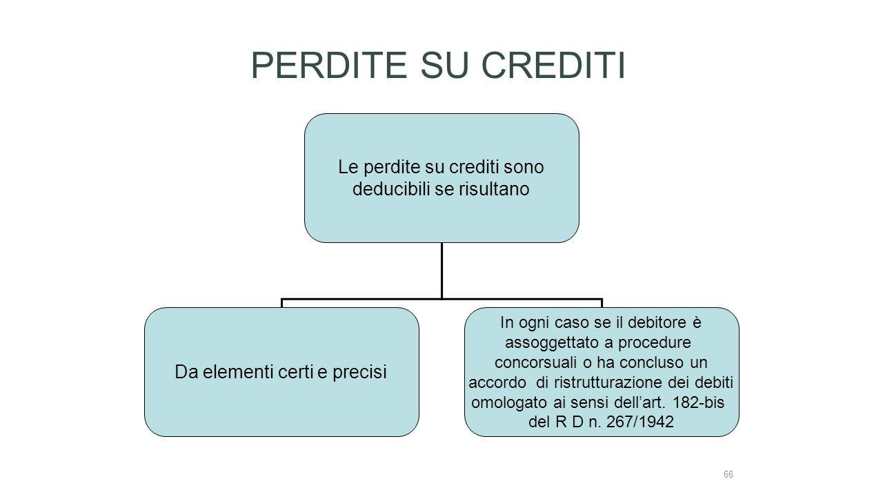PERDITE SU CREDITI Le perdite su crediti sono deducibili se risultano