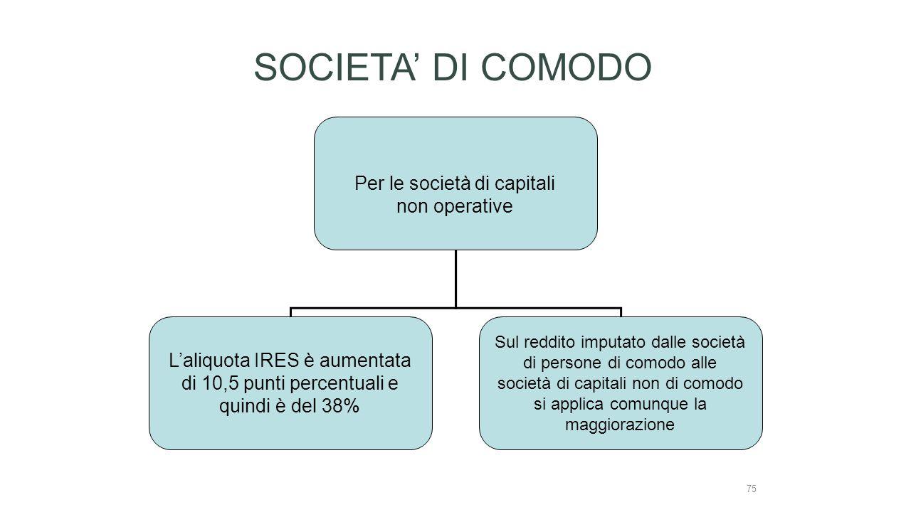 SOCIETA' DI COMODO Per le società di capitali non operative