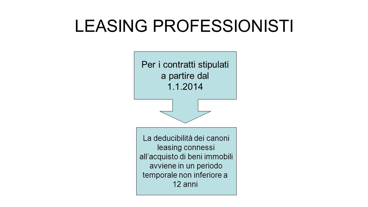 LEASING PROFESSIONISTI