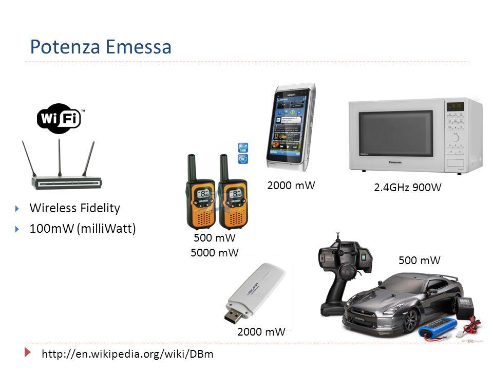 Potenza Emessa Wireless Fidelity 100mW (milliWatt) 2000 mW 2.4GHz 900W