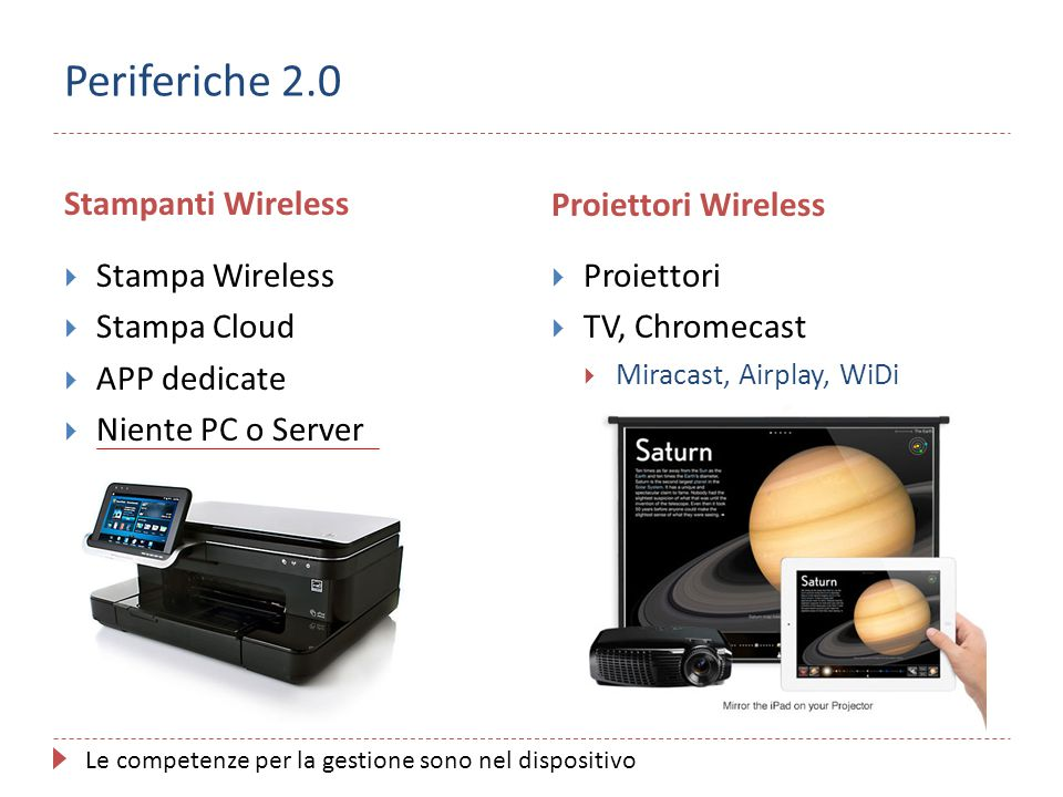 Periferiche 2.0 Stampanti Wireless Proiettori Wireless Stampa Wireless