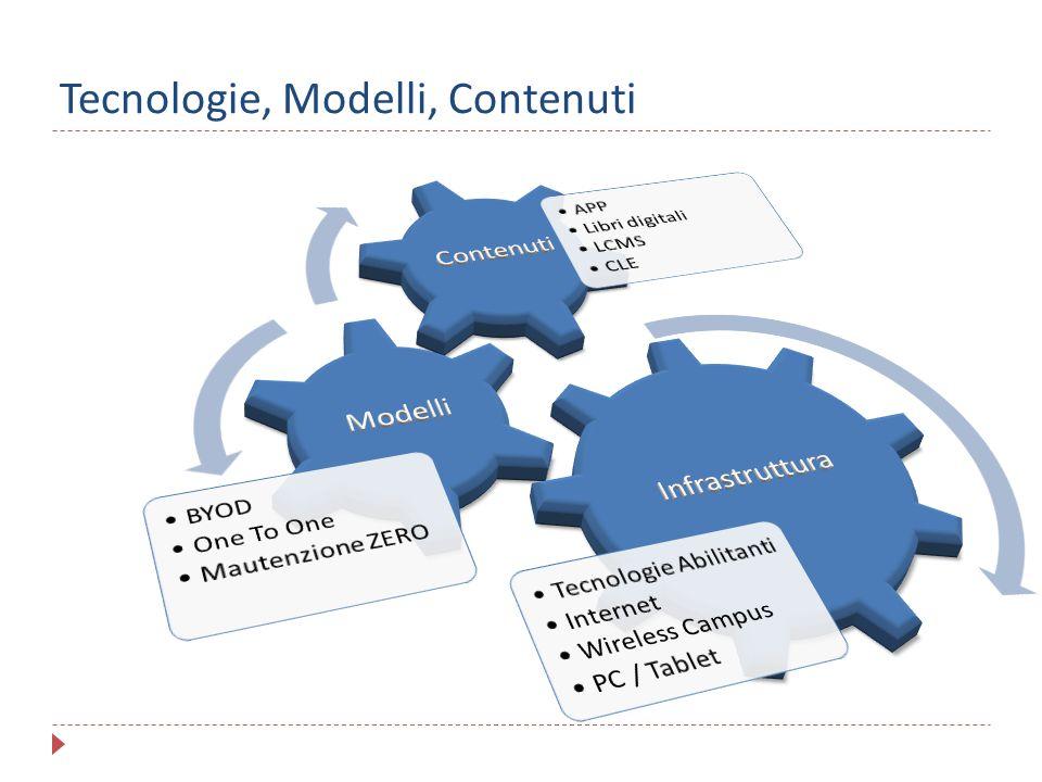 Tecnologie, Modelli, Contenuti