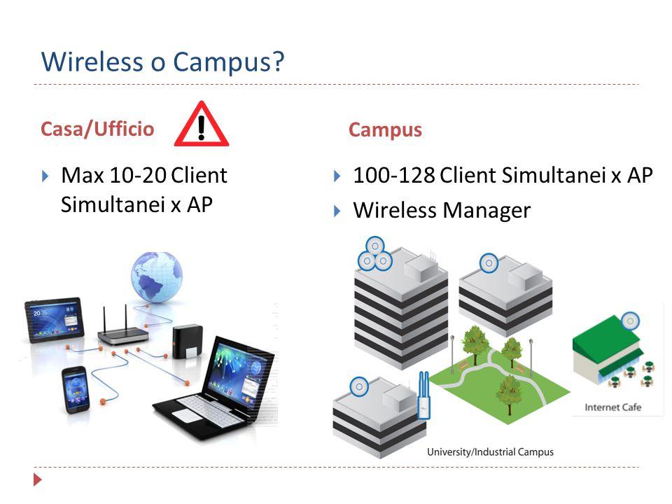 Wireless o Campus Max 10-20 Client Simultanei x AP