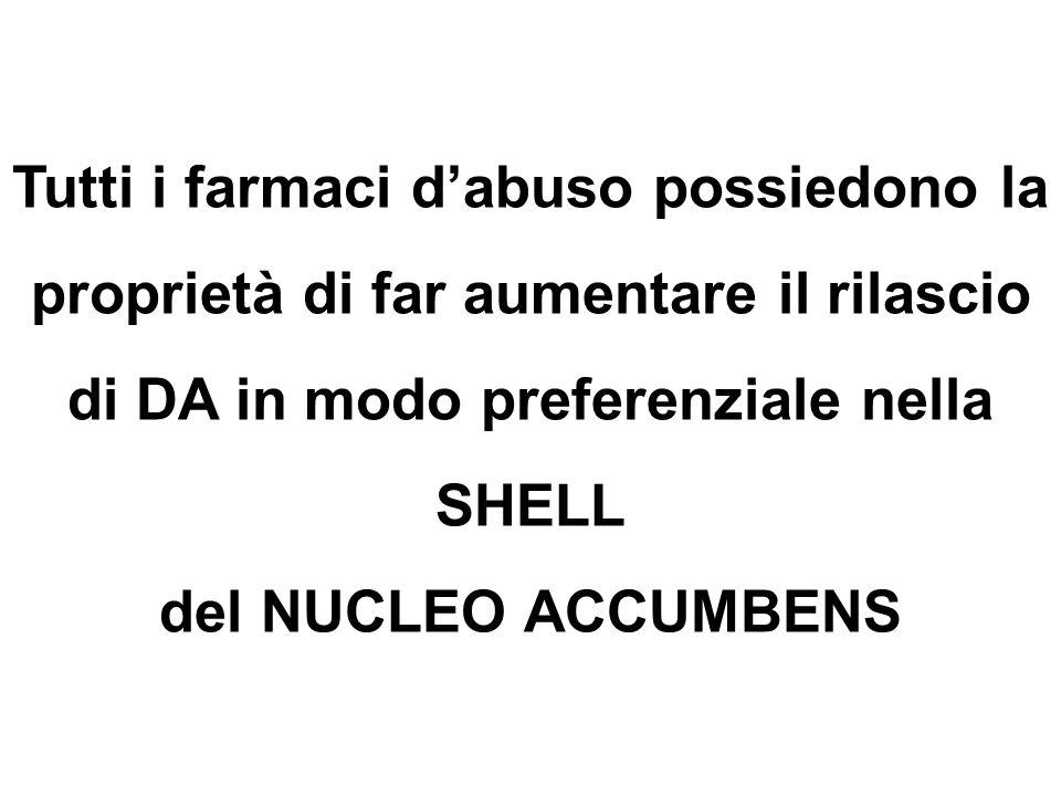 Tutti i farmaci d'abuso possiedono la proprietà di far aumentare il rilascio di DA in modo preferenziale nella SHELL
