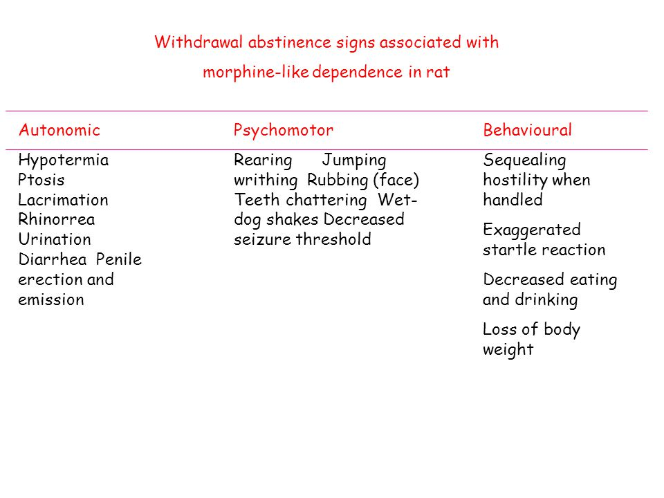 Withdrawal abstinence signs associated with