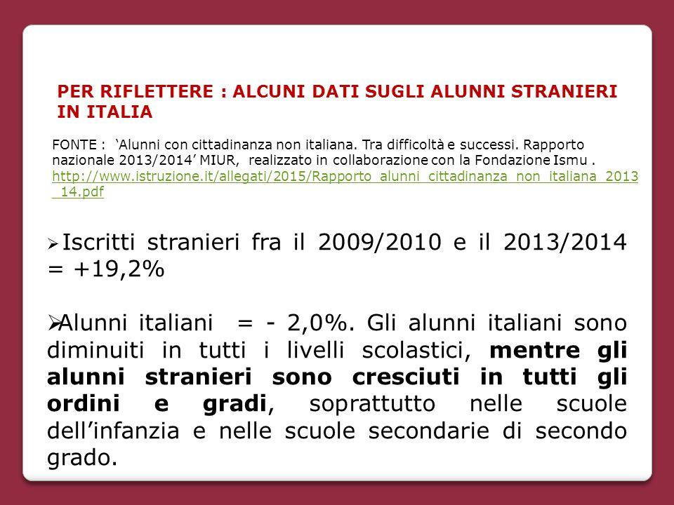 FONTE : 'Alunni con cittadinanza non italiana