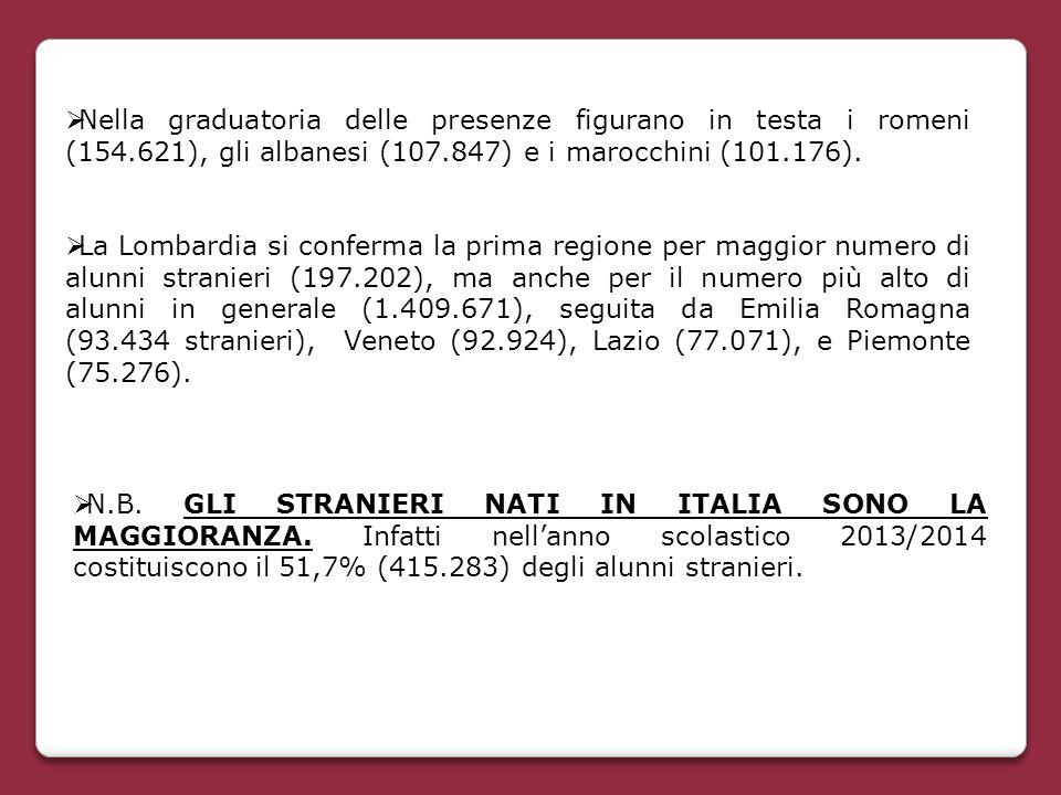 Nella graduatoria delle presenze figurano in testa i romeni (154