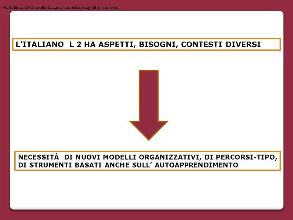 L'ITALIANO L 2 HA ASPETTI, BISOGNI, CONTESTI DIVERSI