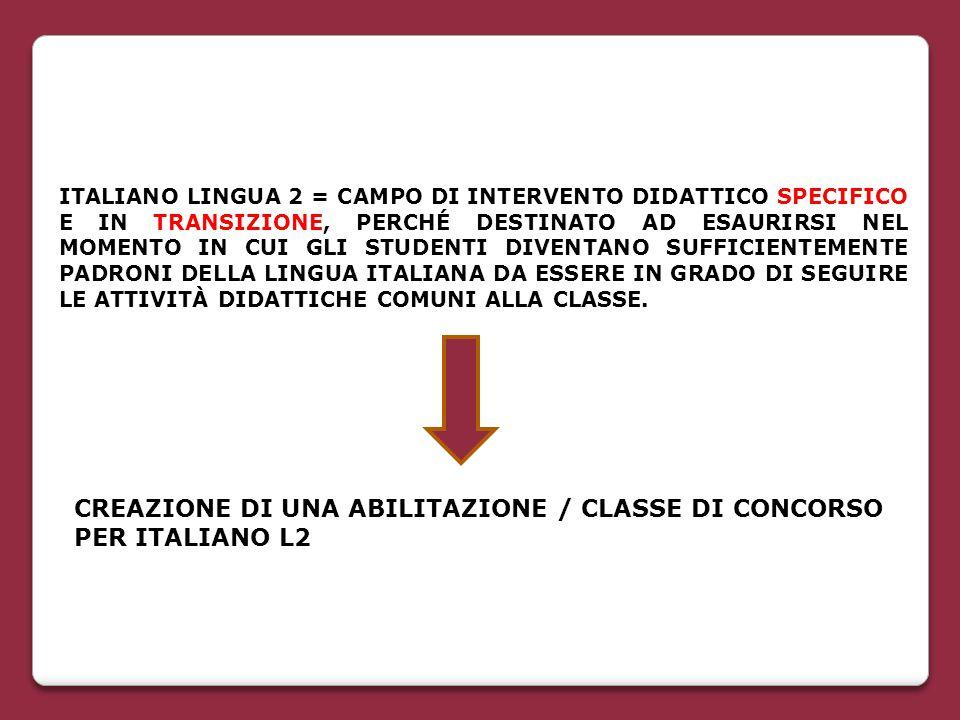 CREAZIONE DI UNA ABILITAZIONE / CLASSE DI CONCORSO PER ITALIANO L2