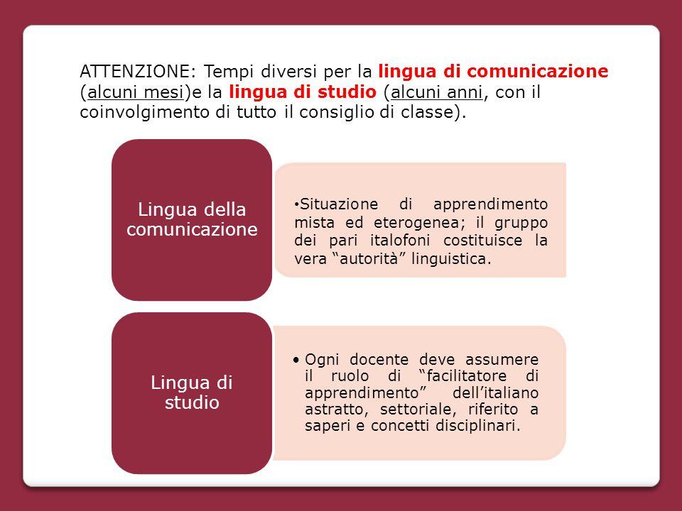 Lingua della comunicazione
