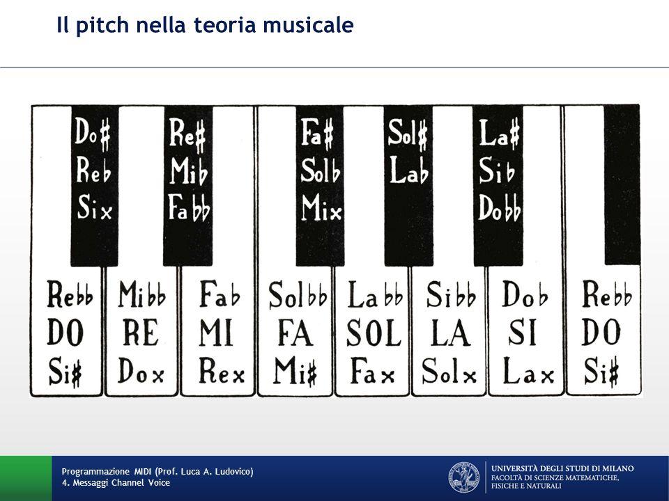 Il pitch nella teoria musicale