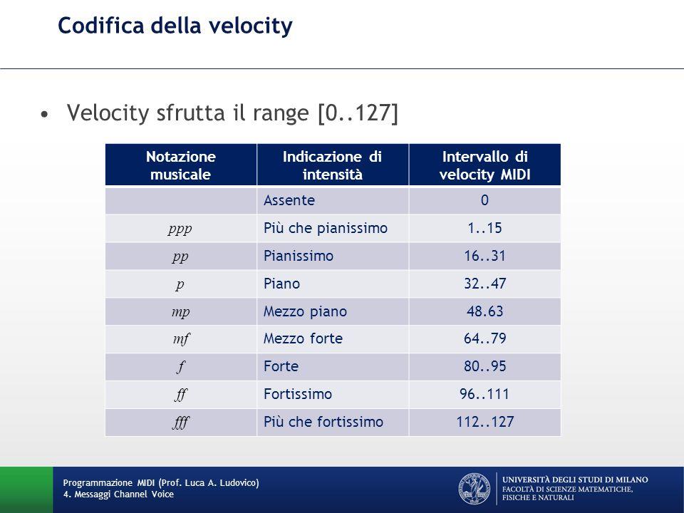 Codifica della velocity