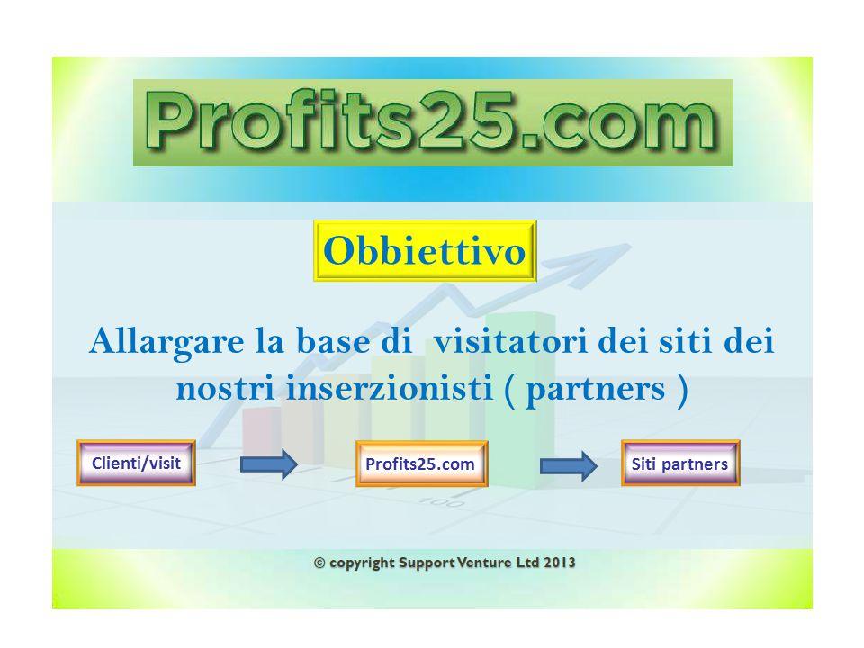 Allargare la base di visitatori dei siti dei nostri inserzionisti ( partners )