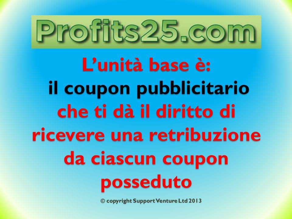 L'unità base è: il coupon pubblicitario che ti dà il diritto di ricevere una retribuzione da ciascun coupon posseduto