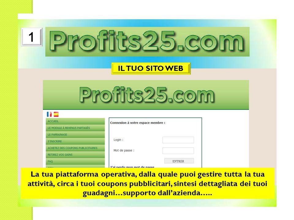 1 IL TUO SITO WEB.