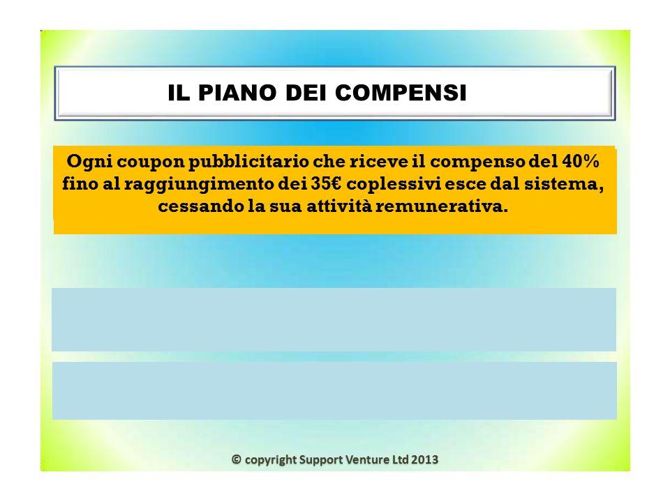 IL PIANO DEI COMPENSINP