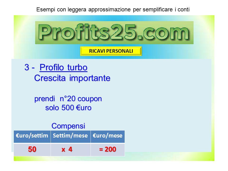 Esempi con leggera approssimazione per semplificare i conti