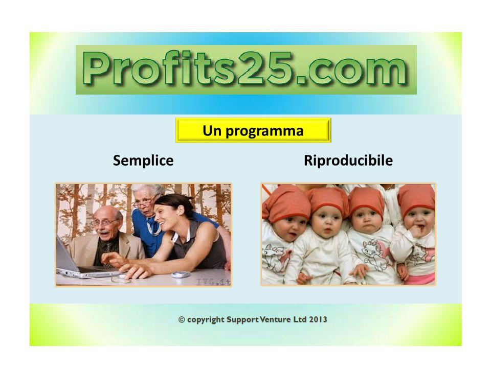 Un programma Semplice Riproducibile