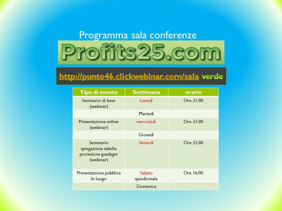 http://punto46.clickwebinar.com/sala verde