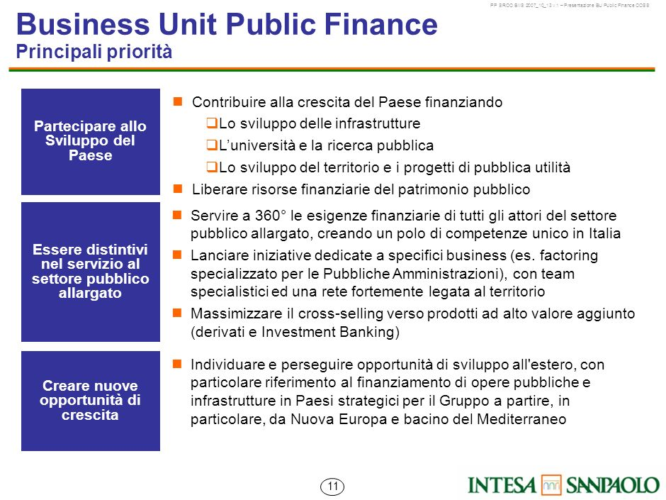 Business Unit Public Finance Principali priorità