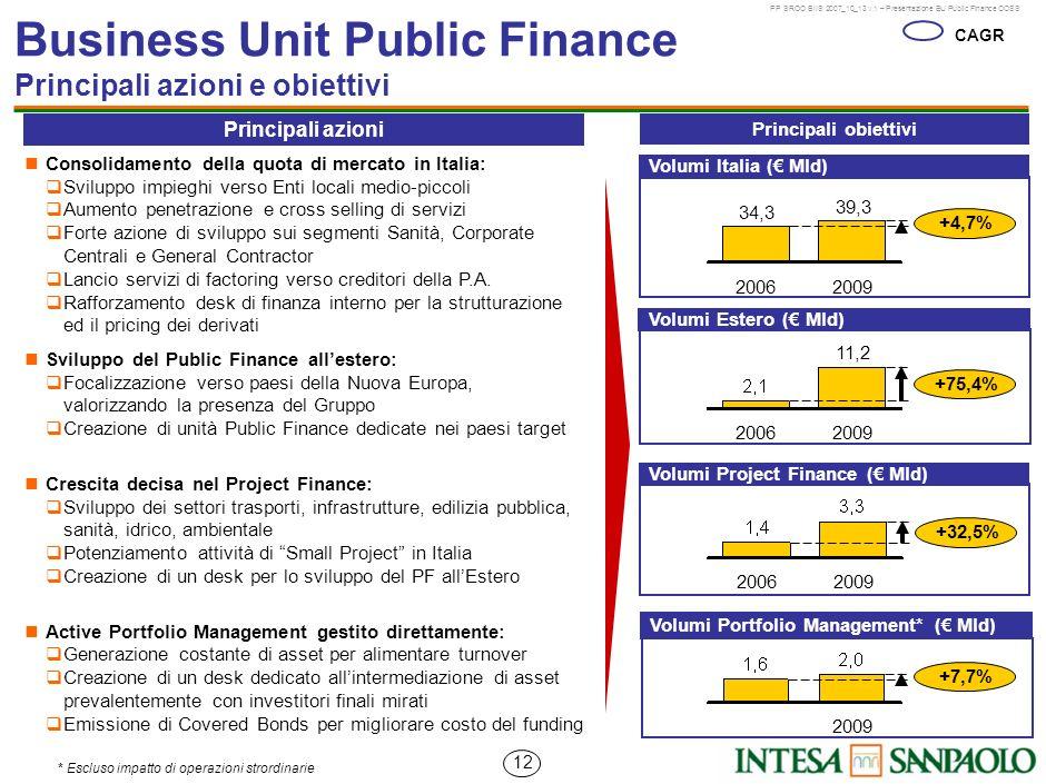 Business Unit Public Finance Principali azioni e obiettivi