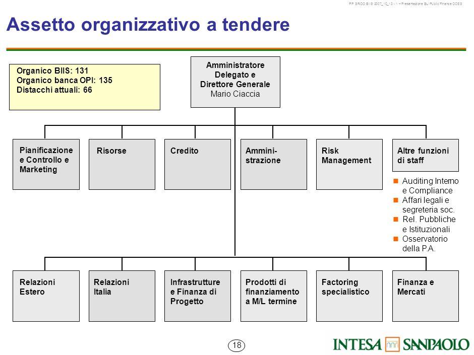 Assetto organizzativo a tendere