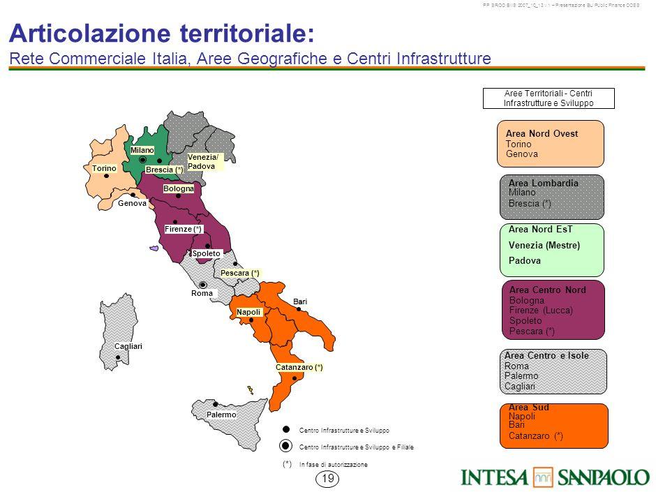 Aree Territoriali - Centri Infrastrutture e Sviluppo