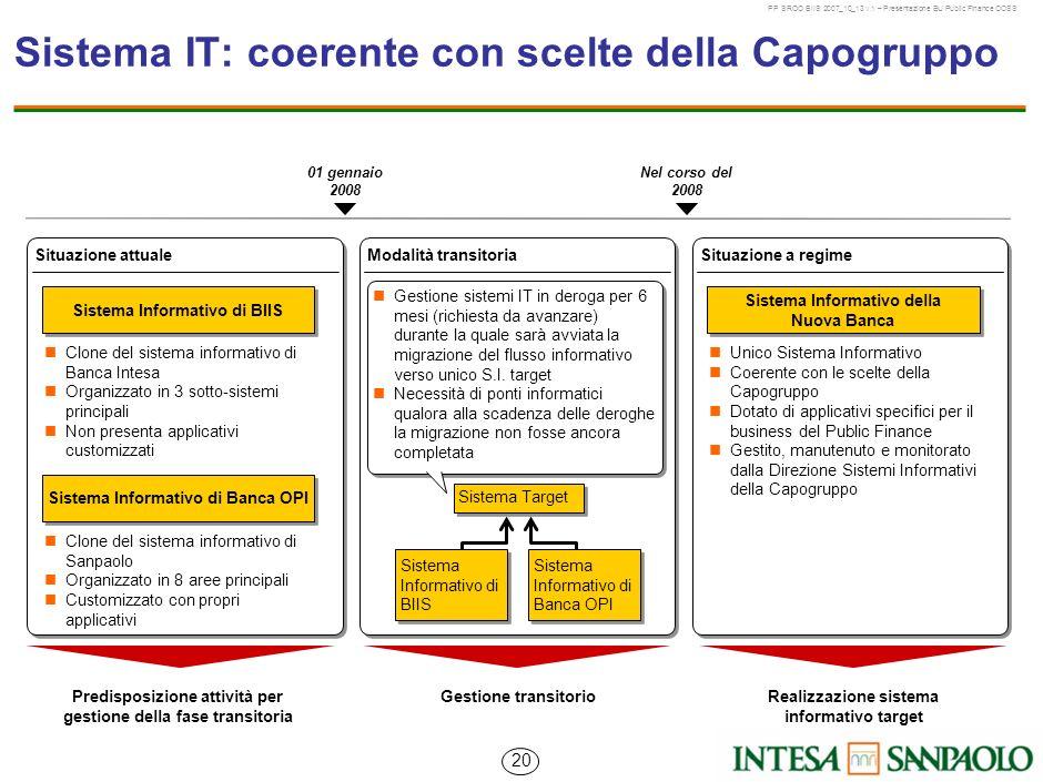 Sistema IT: coerente con scelte della Capogruppo