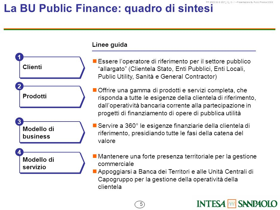 La BU Public Finance: quadro di sintesi