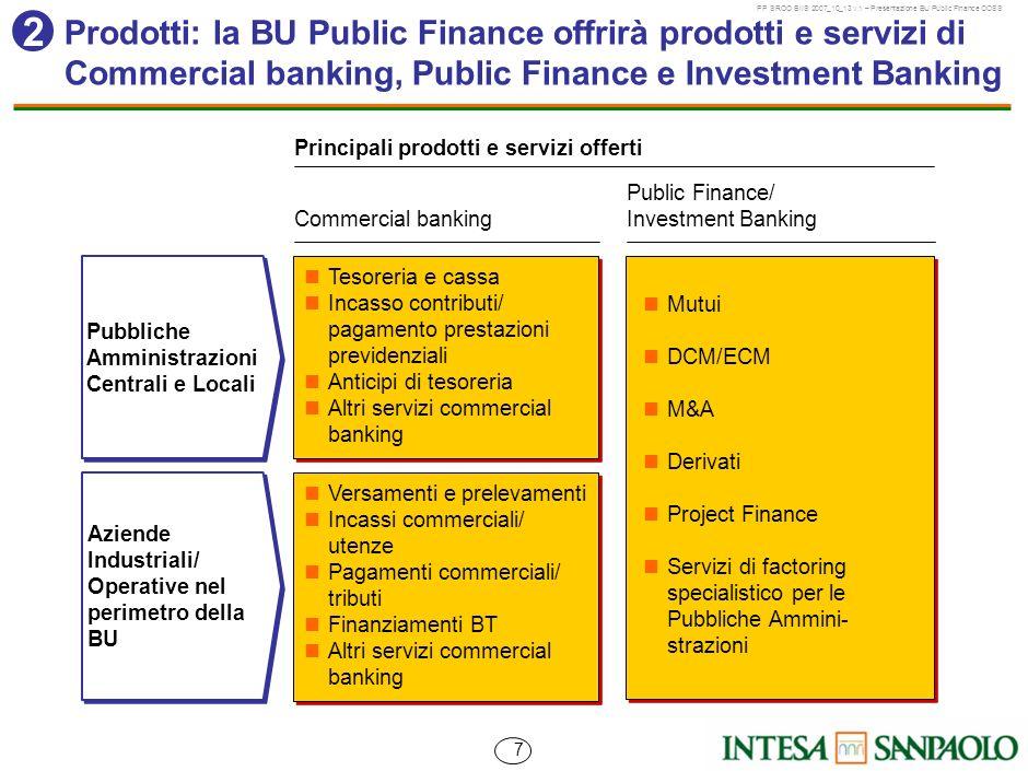 MIL-BVA148-01032007Z-35596/FR2. Prodotti: la BU Public Finance offrirà prodotti e servizi di Commercial banking, Public Finance e Investment Banking.