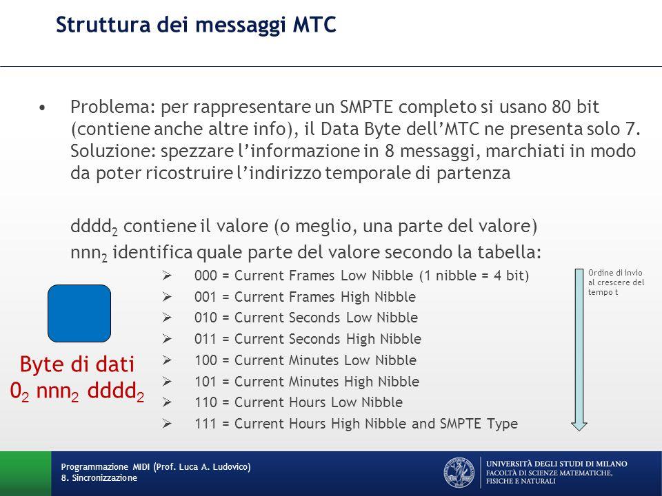Struttura dei messaggi MTC