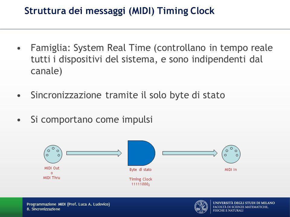 Struttura dei messaggi (MIDI) Timing Clock