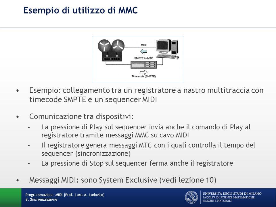 Esempio di utilizzo di MMC