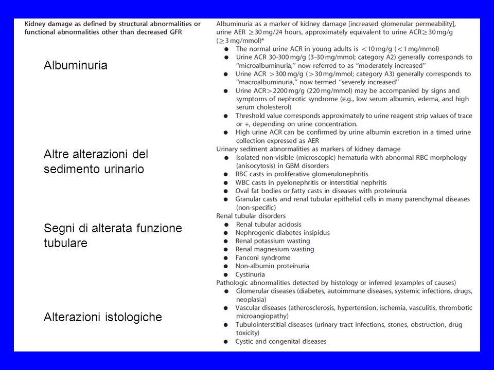 Albuminuria Altre alterazioni del sedimento urinario.
