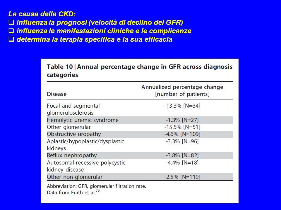 La causa della CKD: influenza la prognosi (velocità di declino del GFR) influenza le manifestazioni cliniche e le complicanze.