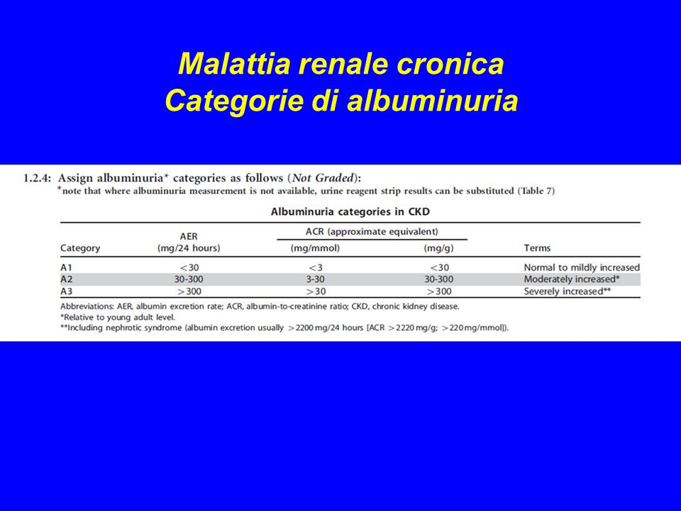 Malattia renale cronica Categorie di albuminuria