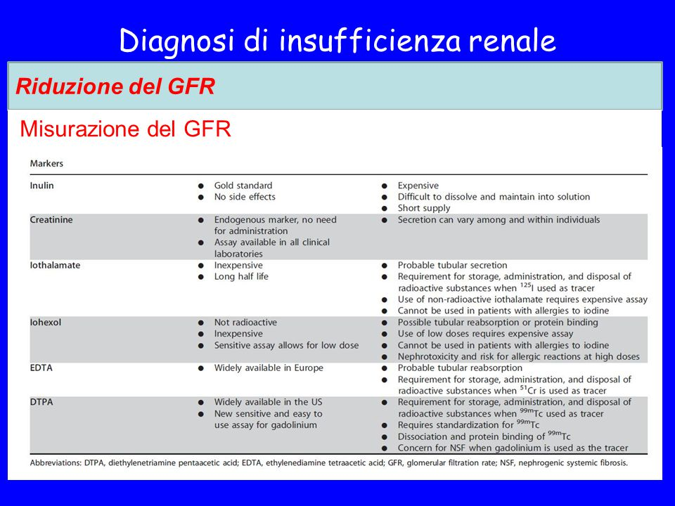 Diagnosi di insufficienza renale