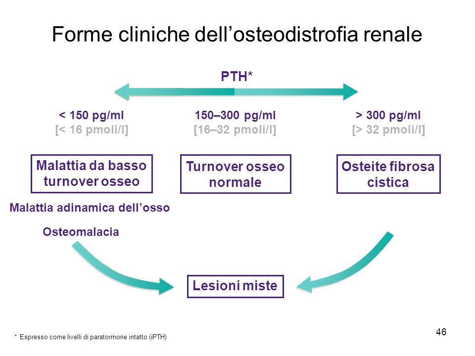 Forme cliniche dell'osteodistrofia renale