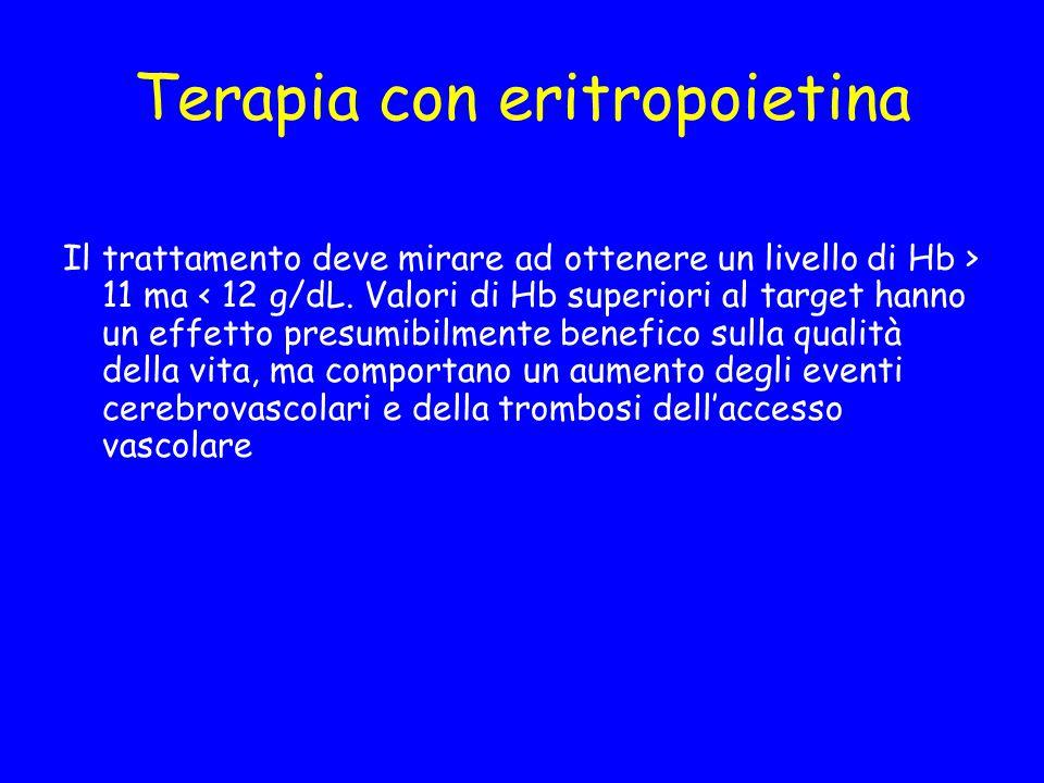 Terapia con eritropoietina