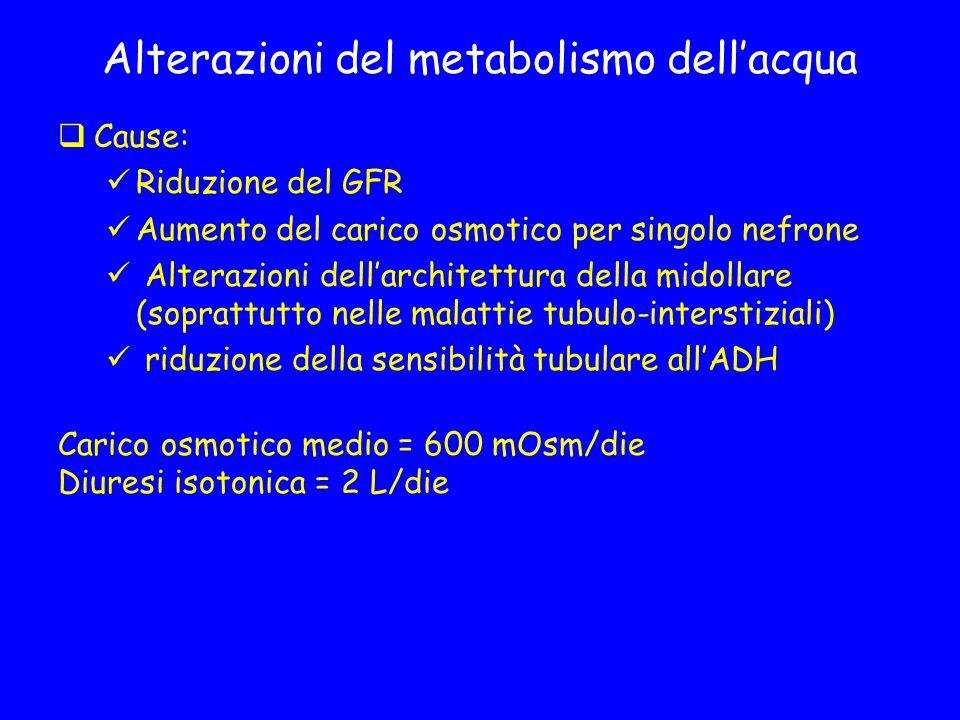 Alterazioni del metabolismo dell'acqua