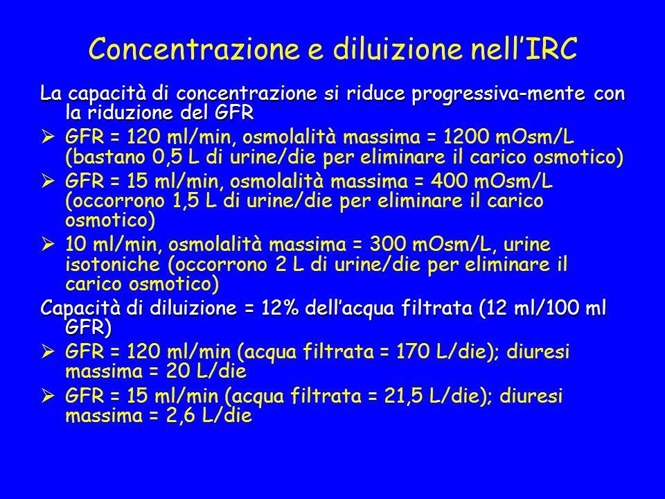 Concentrazione e diluizione nell'IRC