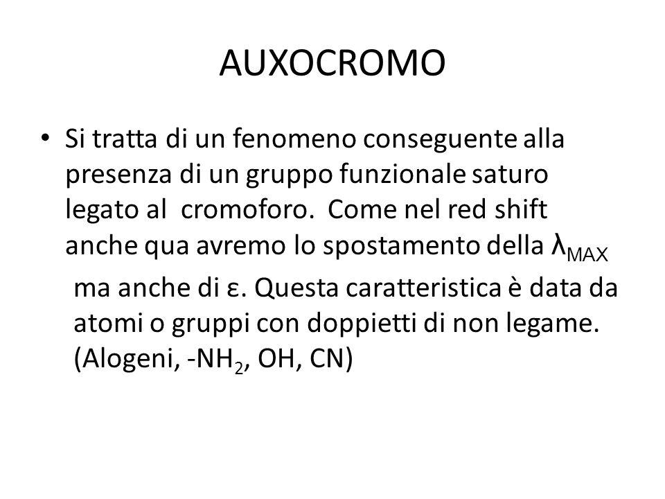 AUXOCROMO