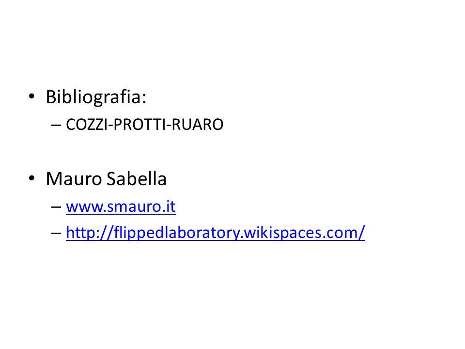 Bibliografia: Mauro Sabella COZZI-PROTTI-RUARO www.smauro.it