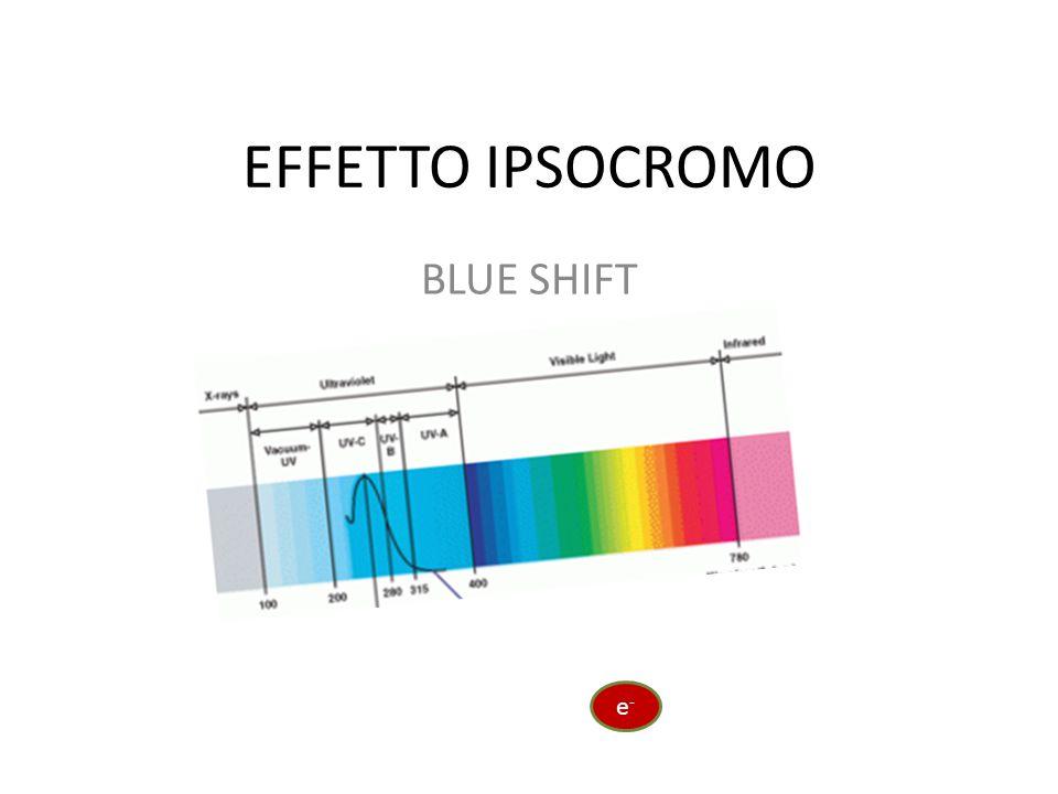 EFFETTO IPSOCROMO BLUE SHIFT e-