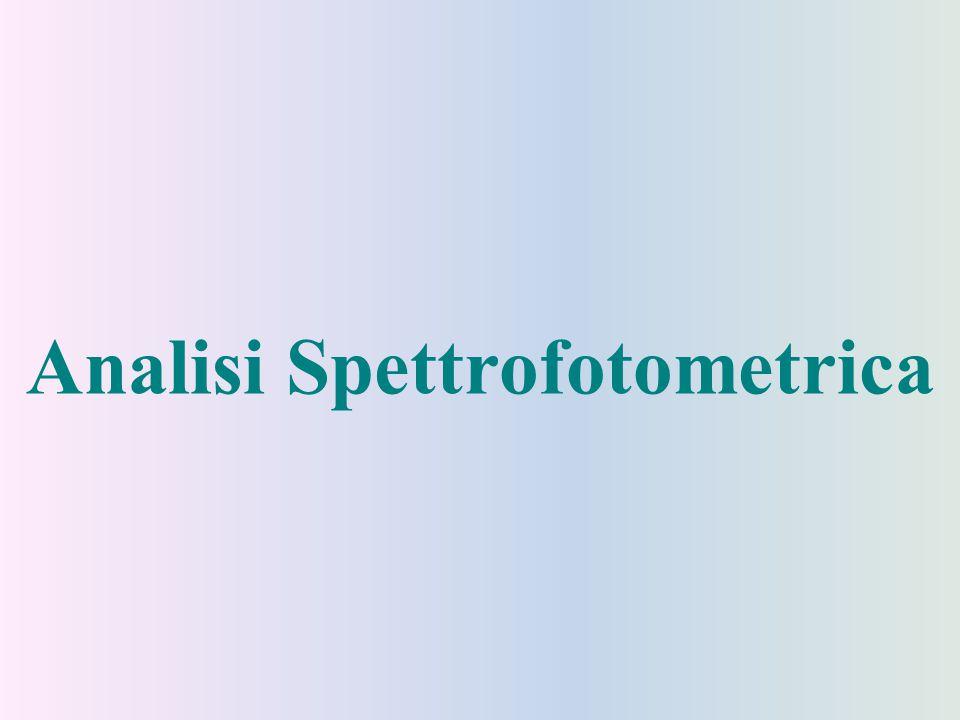 Analisi Spettrofotometrica