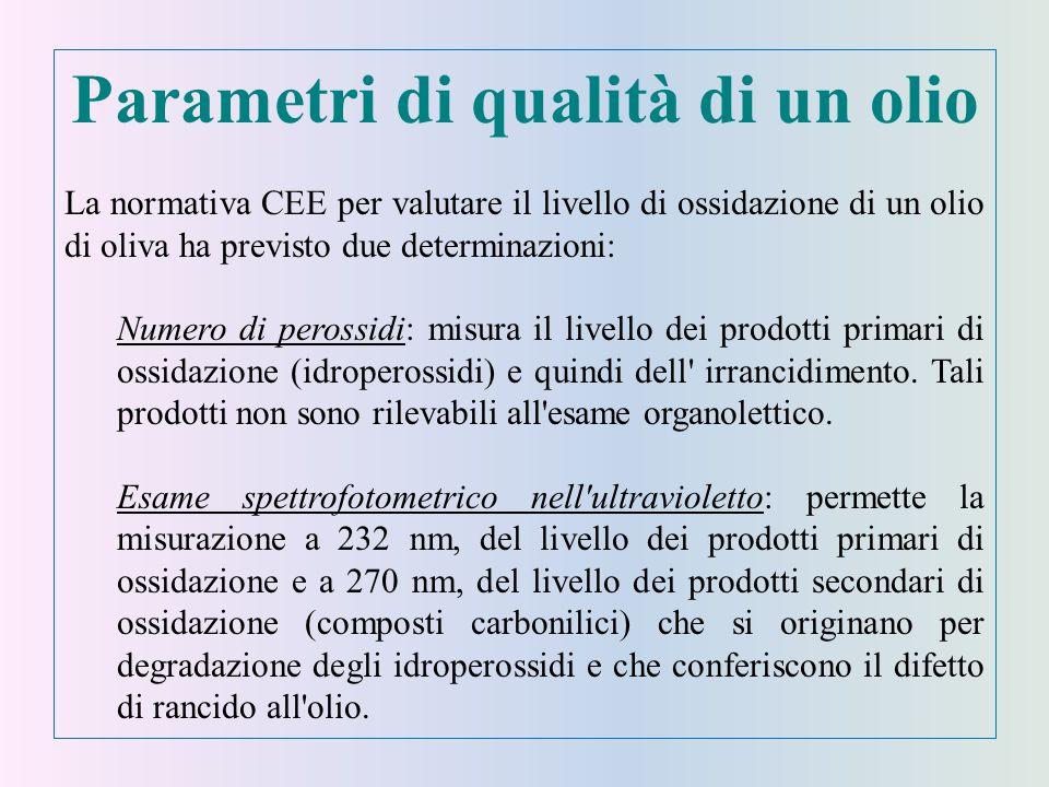 Parametri di qualità di un olio