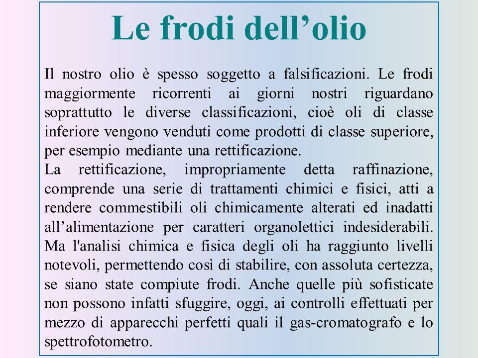 Le frodi dell'olio