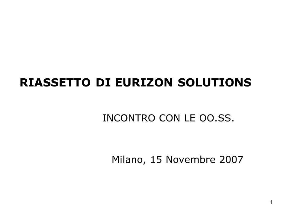 RIASSETTO DI EURIZON SOLUTIONS INCONTRO CON LE OO.SS.